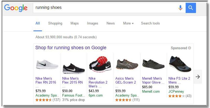 What Are PPC Shopping Ads?